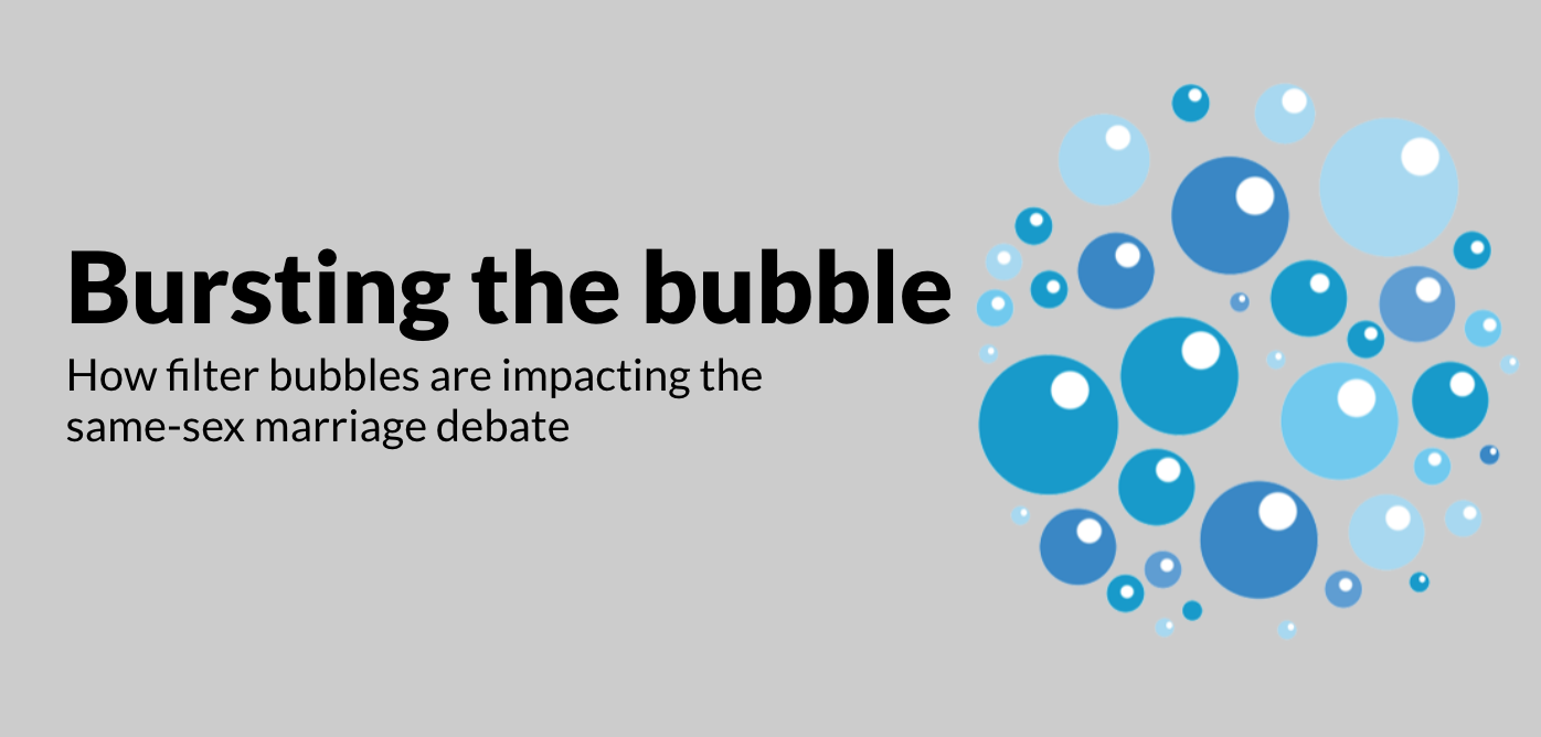 Bursting the bubble: How filter bubbles are impacting the same sex marriage debate